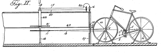Fig. IIa viewin elevation of part of the machinery connecting the home trainer cycles to the model cyclists