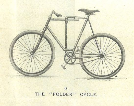 "The ""Folder"" Cycle"